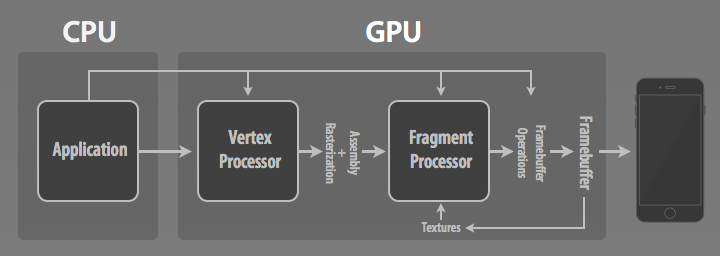 Corona Documentation — Developer Guides | Graphics/Audio/Animation
